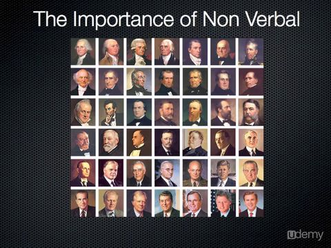 Why is Non-verbal Behavior Important?
