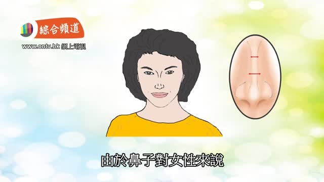 Facial appearance tells you that it is difficult to get married