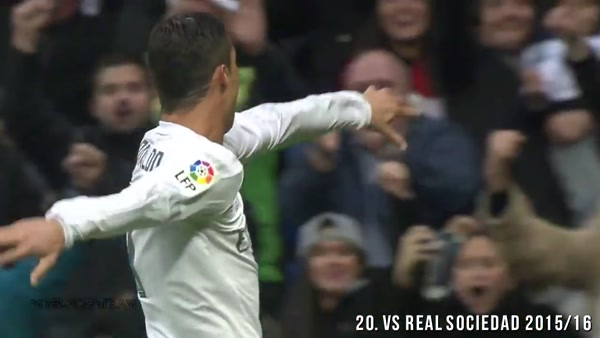 Top 20 Ronaldo Goals That Shocked The World